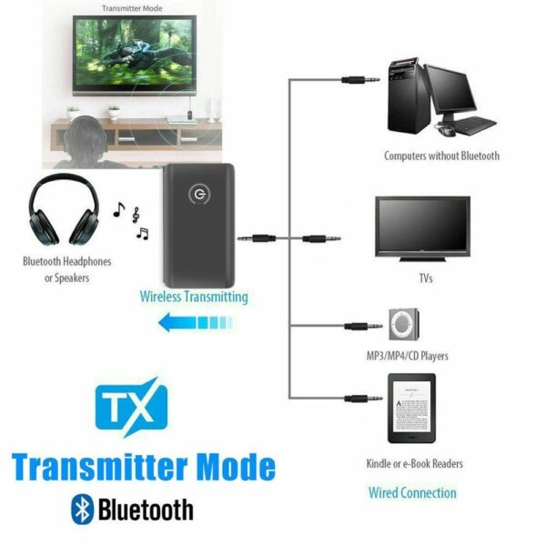 2 in 1 Bluetooth 5.0 Transmitter Receiver TV PC Car Speaker 3.5mm AUX Hifi Music Audio Adapter/Headphones Car Stereo Device Car accessories